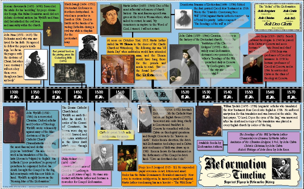 an analysis of the address to the christian nobility by martin luther in 1520 Start studying chapter 11a ap euro learn address to the christian nobility of the german 1520, ordering martin luther's works be burned and luther recant.
